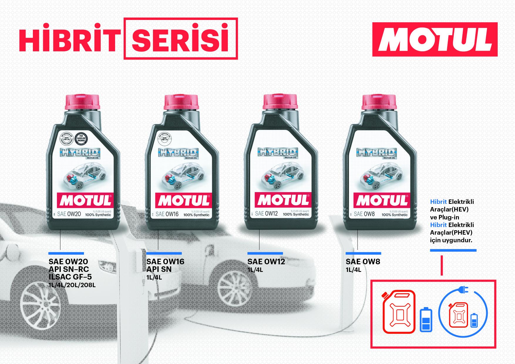 Motul-Hybrid Serisi-1