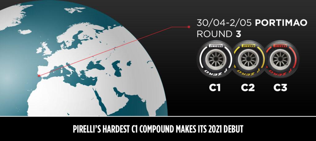 Pirelli-Lastik-Cesitleri