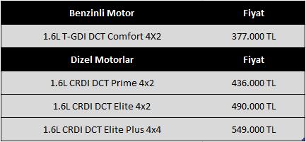 Yeni Hyundai Tucson-Fiyat